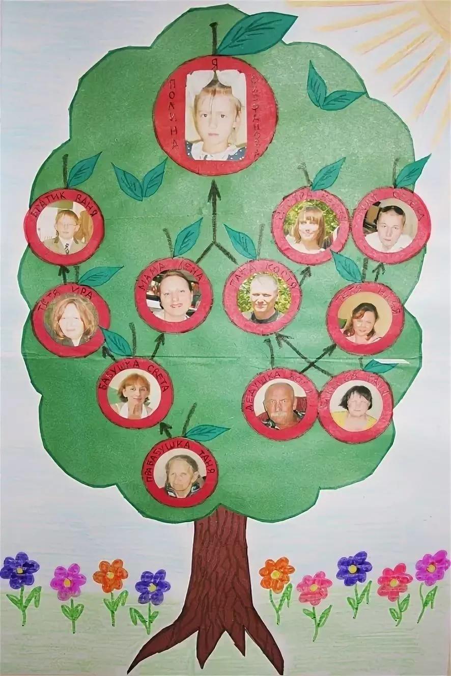 семье родственное дерево рисунок фото своими руками иногда даже