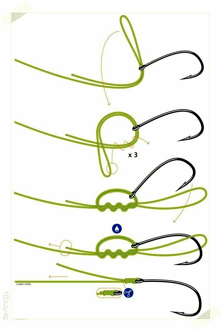 Два самых простых узла для крючков, вертлюжков, поводков Для всего