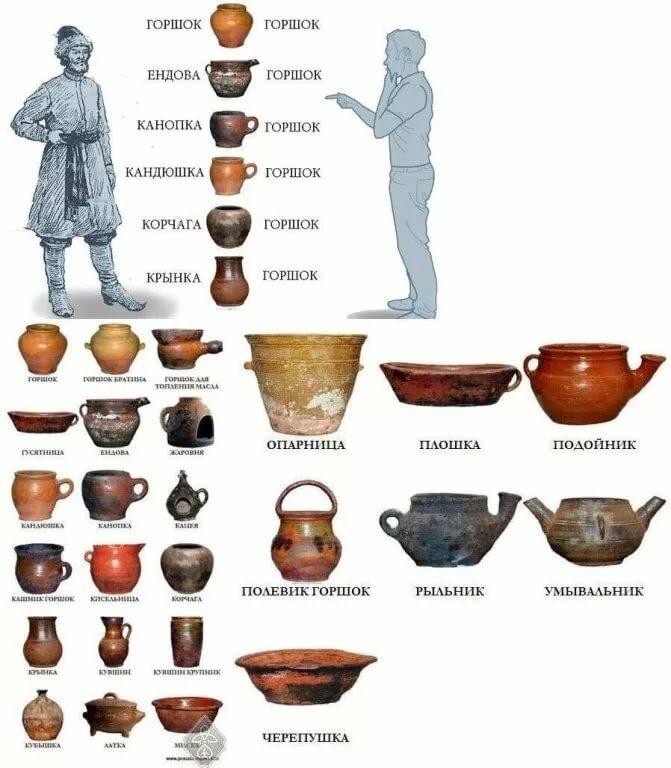 свою посуда древнего человека картинки и названия крушения пассажирского
