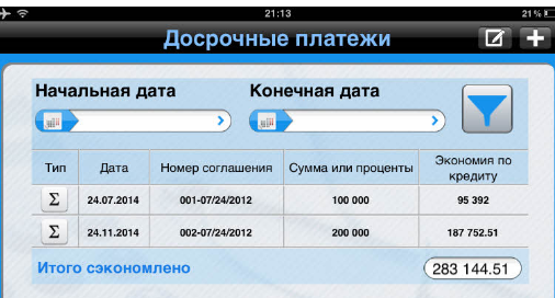 кредиты физическим лицам красноярск восточный банк кредит наличными рядом со мной