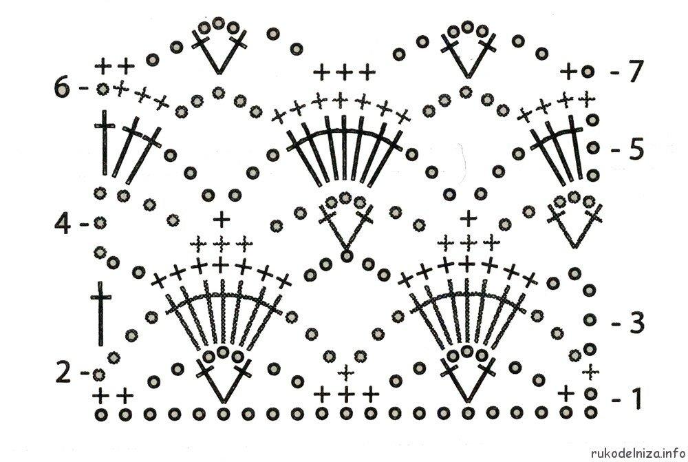 ажурные схемы для вязания крючком с картинками монтаж, который