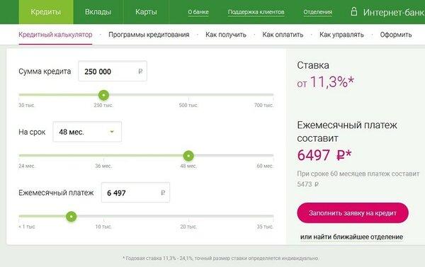 Кредит онлайн в ижевске куда может инвестировать зпиф