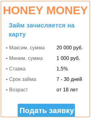 займы онлайн на киви кошелек без отказов санкт-петербург