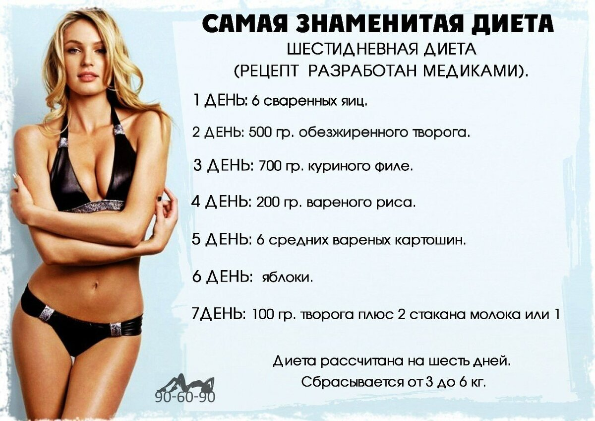 Диеты для похудения живота за 3 дня