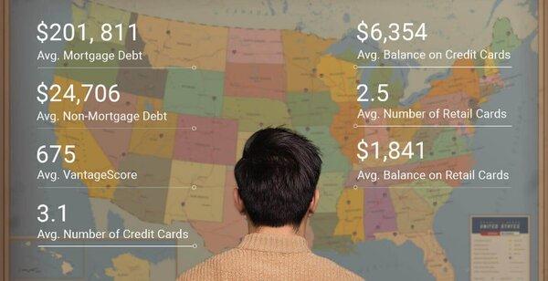 1 государственный кредит кредиты займы вклады