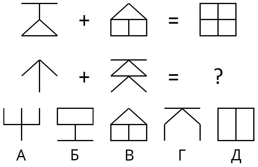Картинки математика логика
