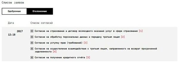 быстро деньги офис в москве
