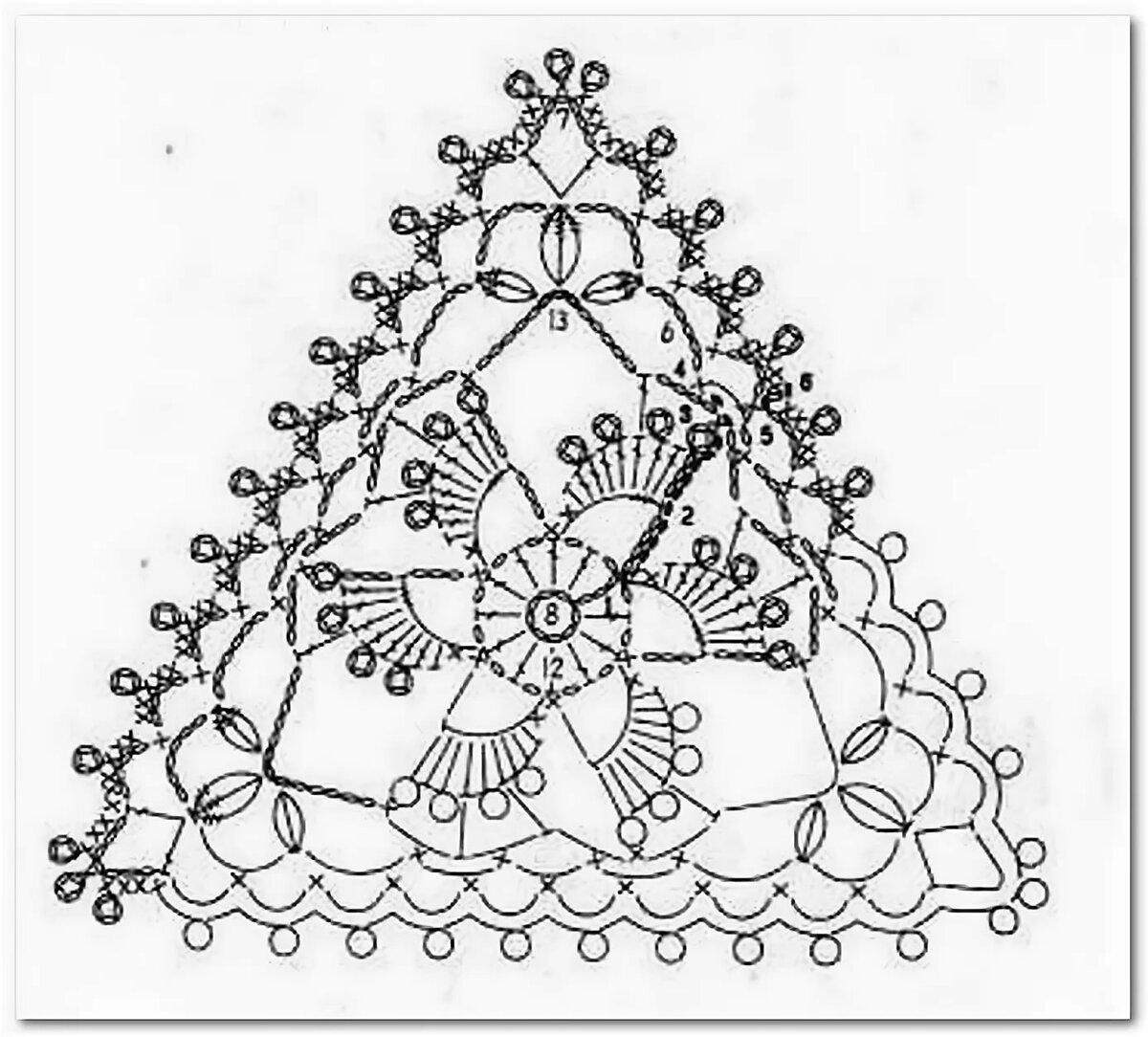 треугольные мотивы крючком схемы фото образ роскошные распущенные