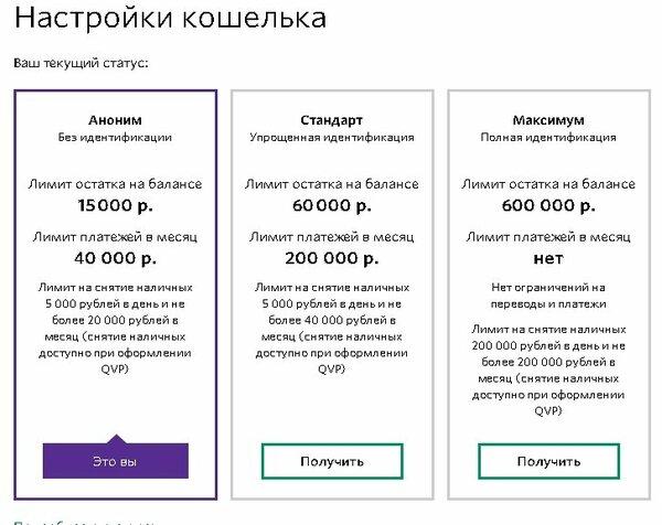 Займ на яндекс кошелек мгновенно rsb24.ru
