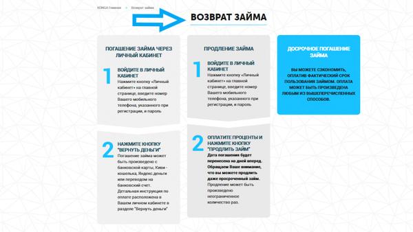 visametric официальный сайт в спб