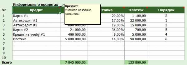 Сбербанк онлайн ипотека кредитный калькулятор вторичное жилье пермь