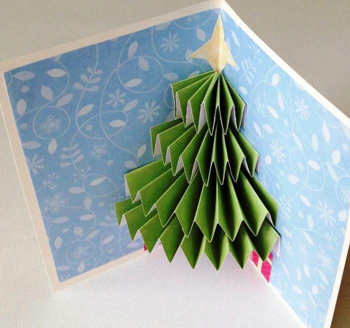 елка из бумаги своими руками на открытке которые