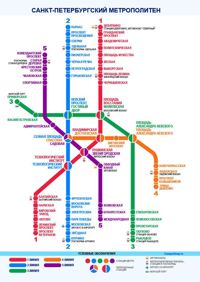 Картинка метро санкт-петербург схема