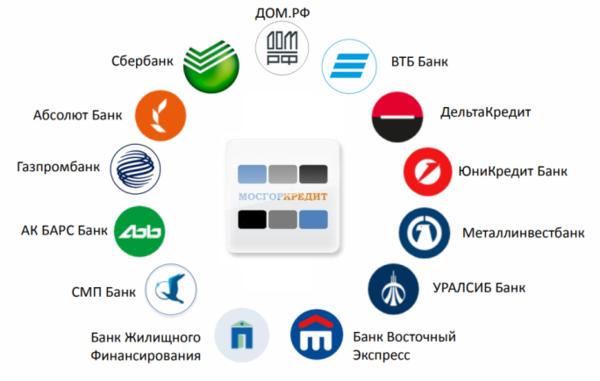 делта кредит банк ипотека калькулятор точка пао банка онлайн