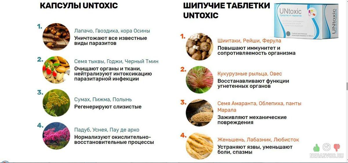 UNtoxic от паразитов в Череповце
