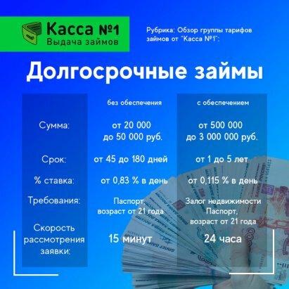 потребительский кредит челябинск