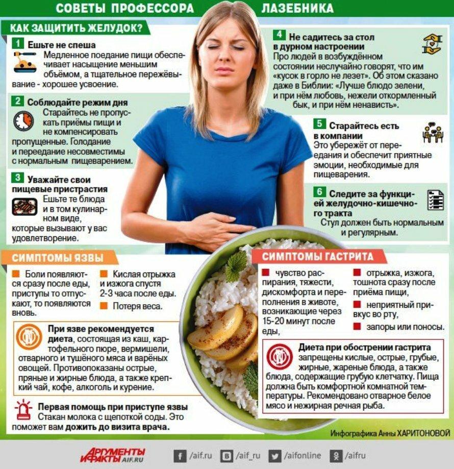 диета при болях в жкт