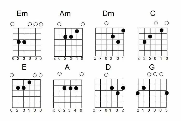 Все аккорды на гитару картинка