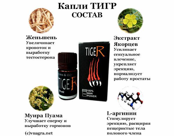 TIGER для потенции в СергиевомПосаде