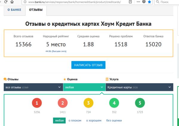 восточный кредитный банк отзывы клиентов
