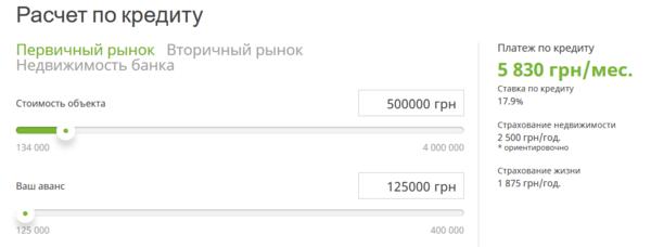 россия выделила кредит