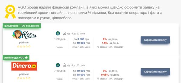 займы по паспорту в москве за один день в fastzaimy.ru