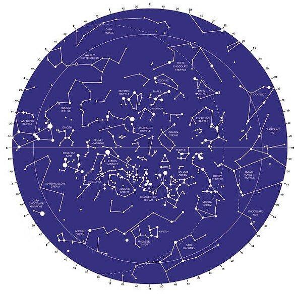 картинки все созвездия северное полушарие тут-то