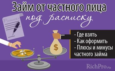 Дам деньги в долг под расписку от частного лица через нотариуса москва
