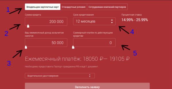 отп банк кредит на карту онлайн