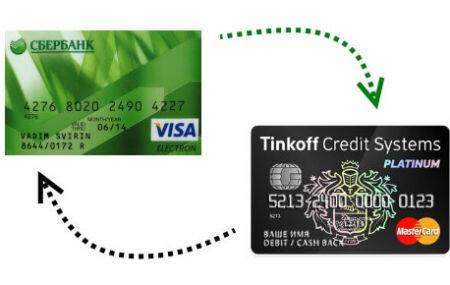 Где оплатить кредит