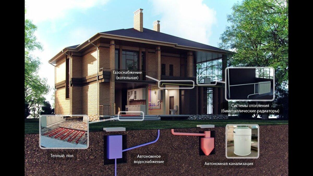 Ввод отопления в частный жилой дом фото