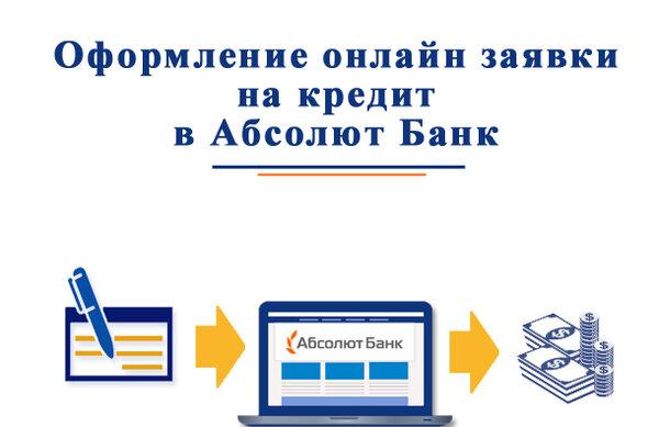 Банк открытие казань заявка на кредит