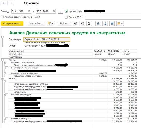 деньги в долг в москве при личной встрече реальные кредиторы