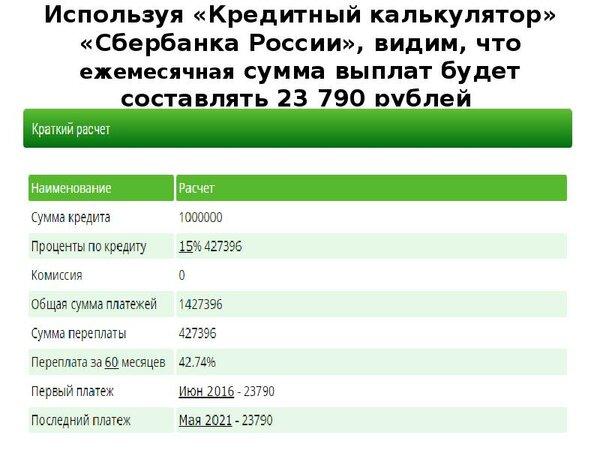 калькулятор расчета потребительского кредита в сбербанке россии на сегодня банк восточный екатеринбург онлайн