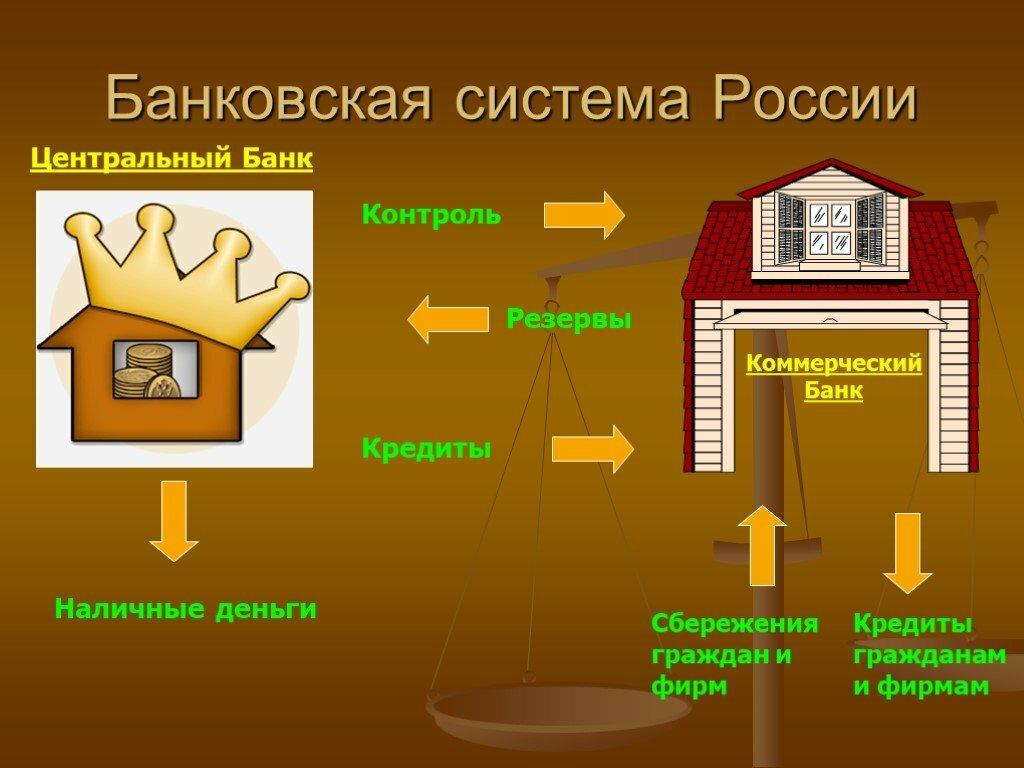 картинки на функции банков узнаваемые лысые мужчины