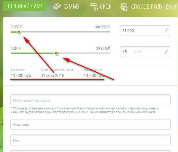 мигкредит оформить заявку онлайн взять кредит наличными в спб без отказа