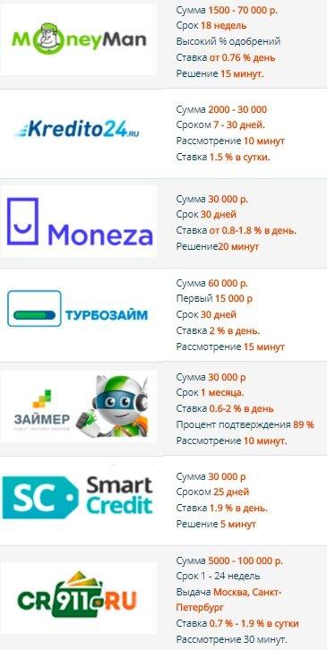 кредит наличными в кызыле онлайн