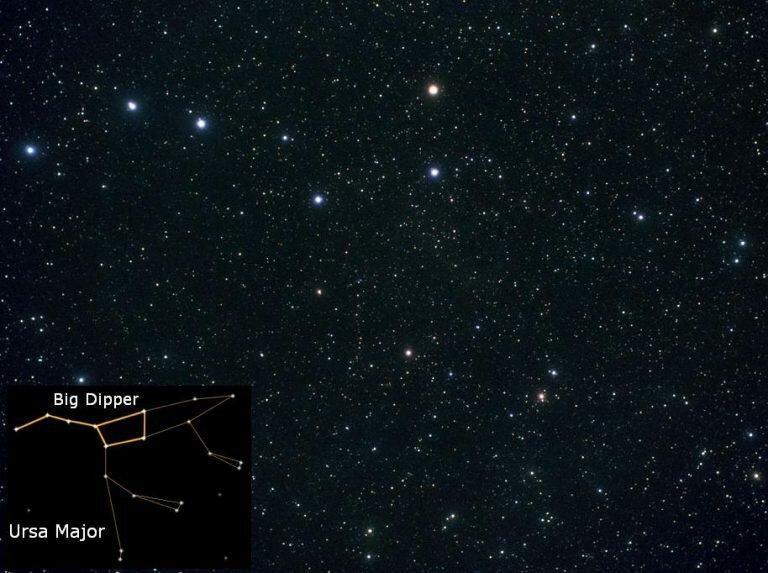 Большая и малая медведица созвездие на небе фото