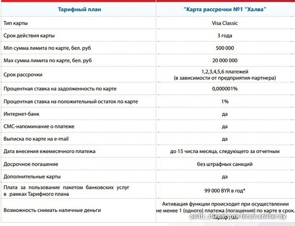 Все мфо россии онлайн на карту