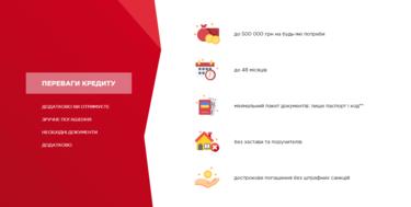 Кредиты наличными Альфа-Банка в Вологде на потребительские нужды физическим лицам.