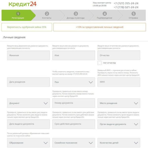 Займы онлайн на карту по паспорту и инн