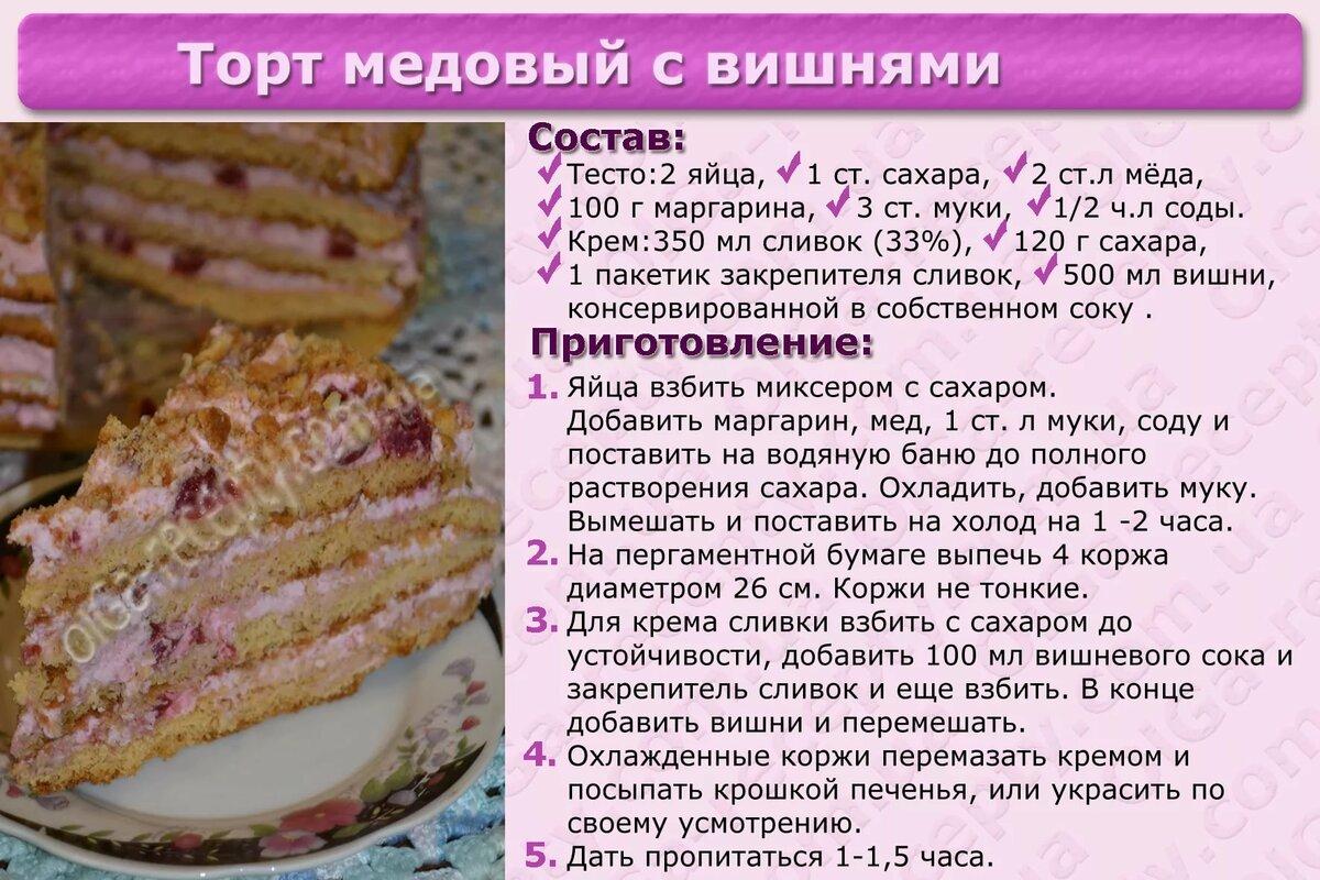 Рецепт торта пошагово в картинках