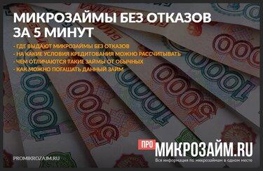 Взять кредит 250 тысяч рублей