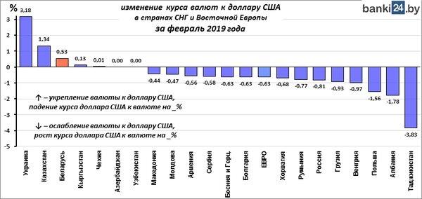 Заказать кредитную карту банка русский стандарт