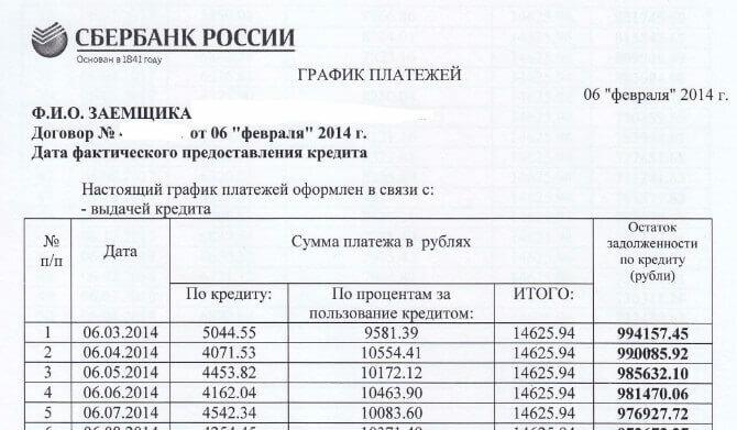 онлайн калькулятор ипотеки с графиком платежей