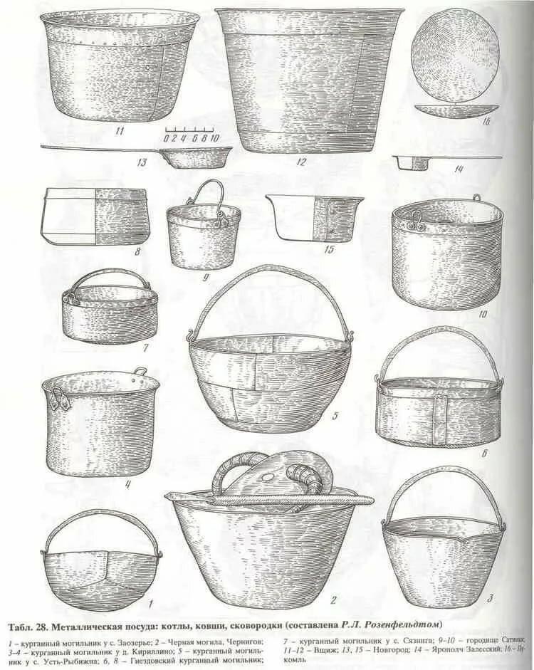картинки предметов быта на руси курсовая работа екатеринбуржцев устроили