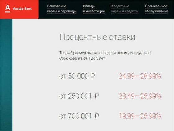 Онлайн заявка на кредит наличными в иркутске как взять доверительный кредит мегафон