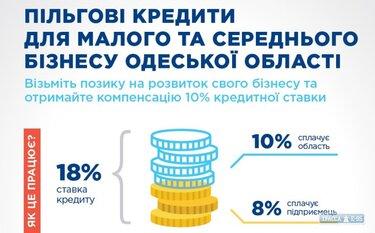 оплатить кредит европа банк через карту