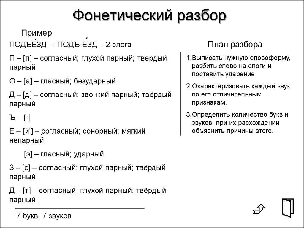 Интересная фонетический разбор