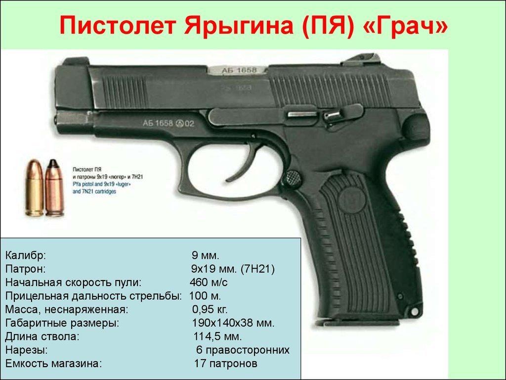 Сколько В Магазине Ярыгина Патронов